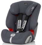 Автокресло Britax Roemer Evolva 1-2-3 plus